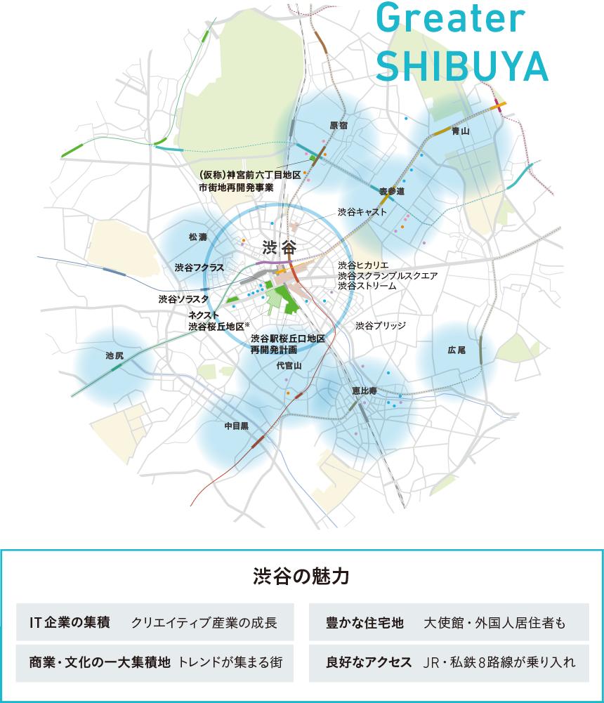 Greater SHIBUYA 渋谷の魅力 IT企業の集積 クリエイティブ産業の成長 豊かな住宅地 大使館・外国人居住者も 商業・文化の一大集積地 トレンドが集まる街 良好なアクセス JR・私鉄8路線が乗り入れ