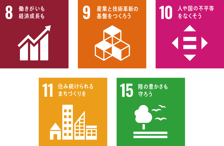 8働きがいも経済成長も 9産業と技術革新の基盤をつくろう 10人や国の不平等をなくそう 11住み続けられるまちづくりを 15陸の豊かさも守ろう