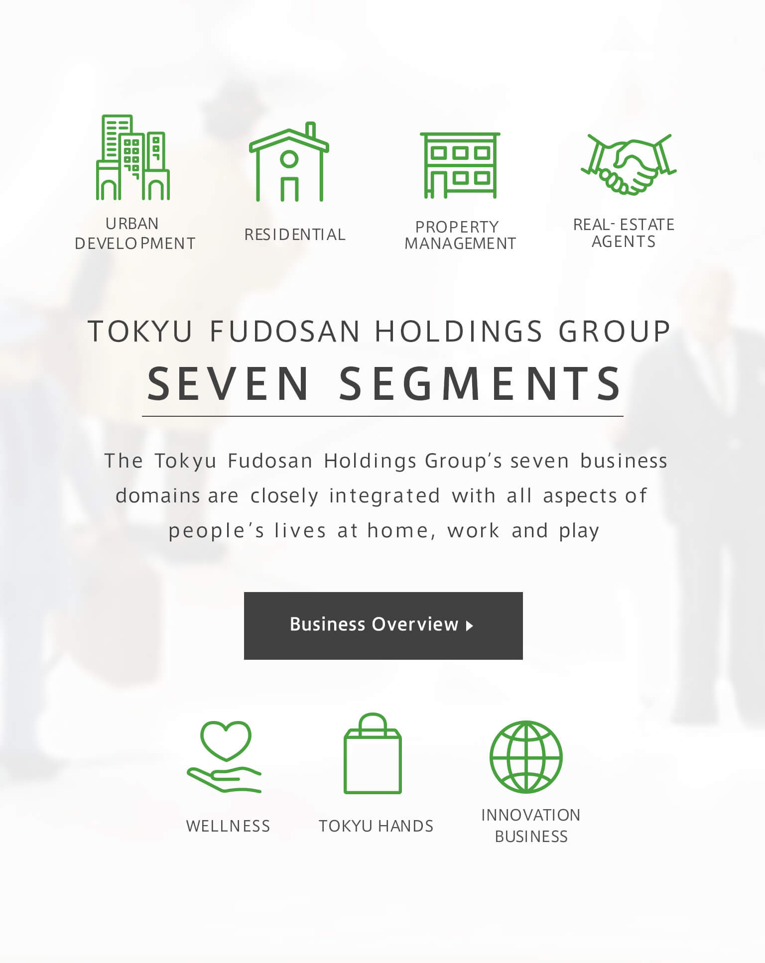 The Tokyu Fudosan Holdings Group's seven business domains are closely integrated with all aspects of people's lives at home, work and play.