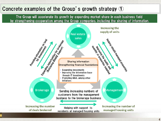strategic management real world examples Real options in strategic management article  for example, earlier research in this literature has  standing of real options theory in strategic management and key to future.